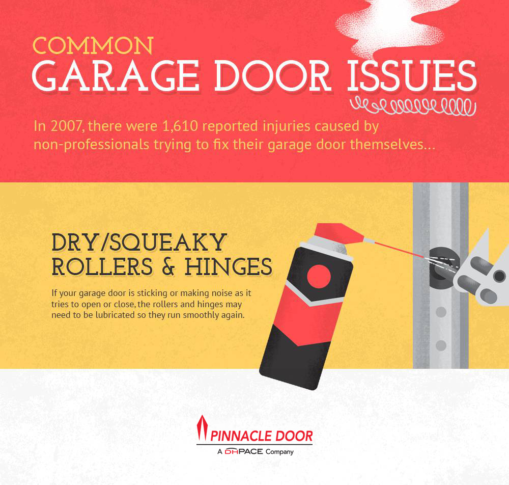 Common Garage Door Issues: Dry or Squeaky Rollers and Hinges